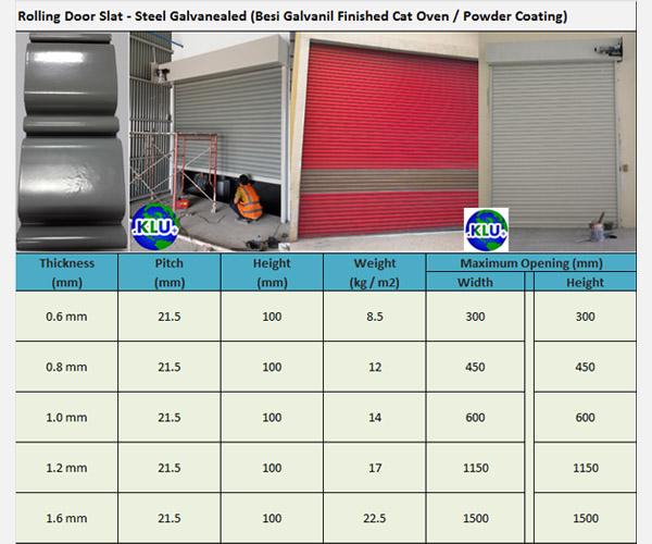 Rolling Door Otomatis Steel Galvanil